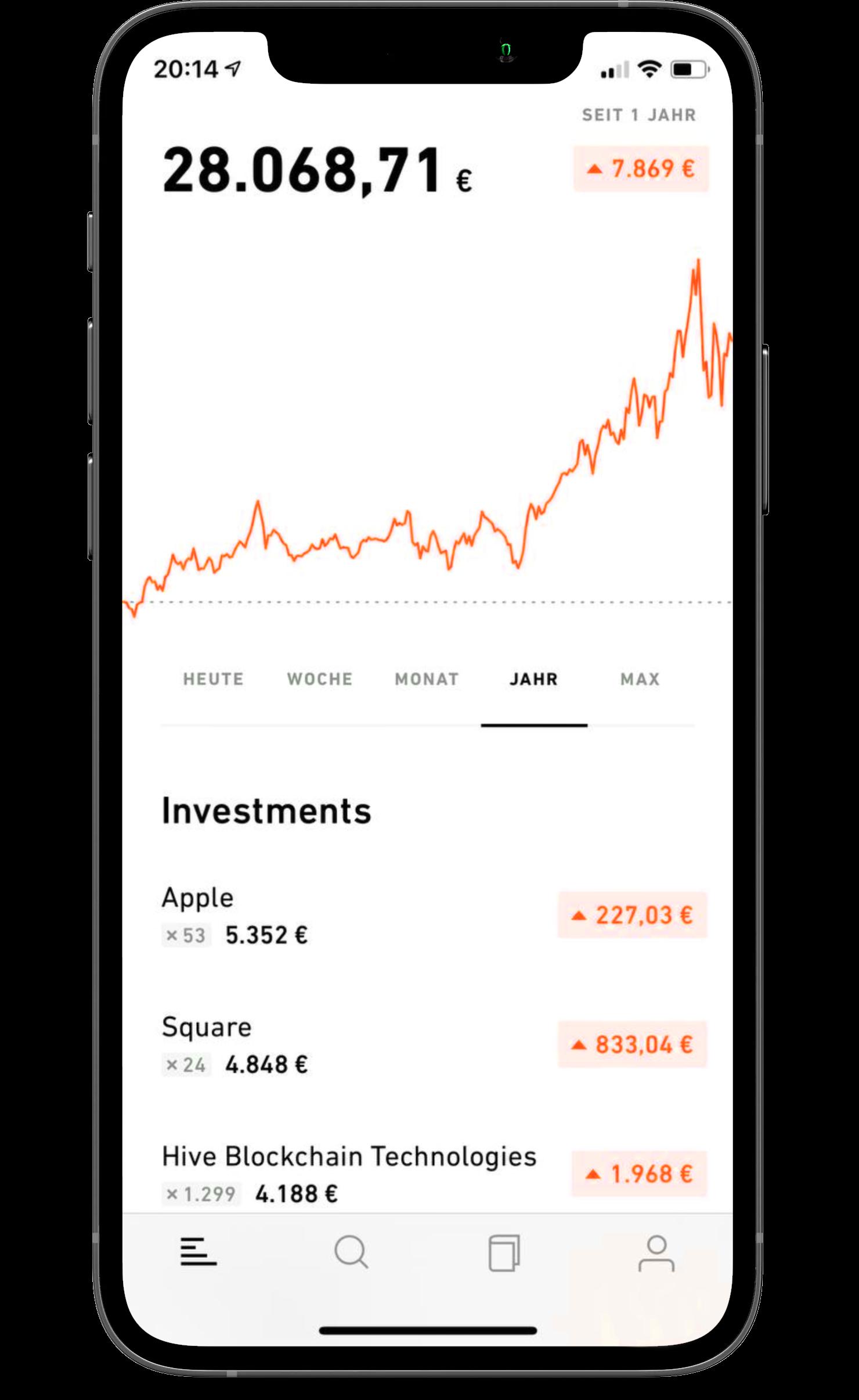 iPhone 12 - chart